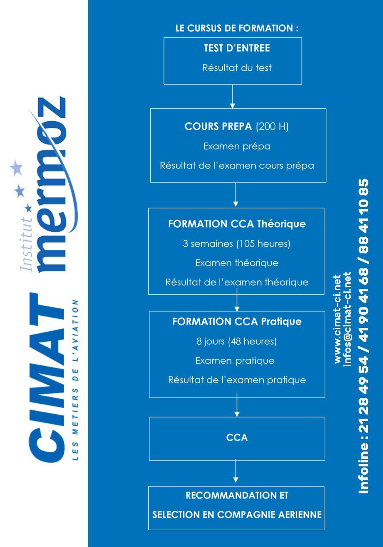 Cursus de formation CIMAT à l'étranger
